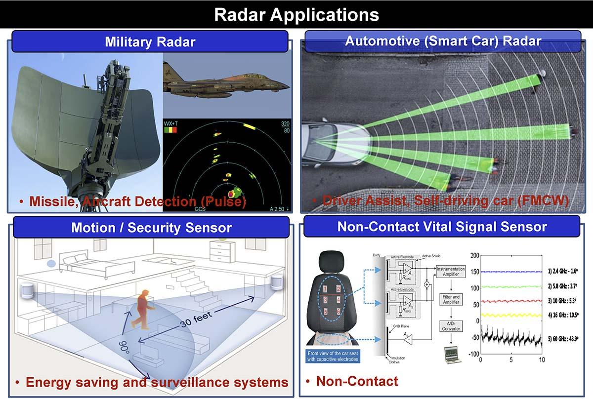 Radar소개_페이지_02.jpg